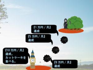 mokuhyou%ef%bc%bfmap20160925
